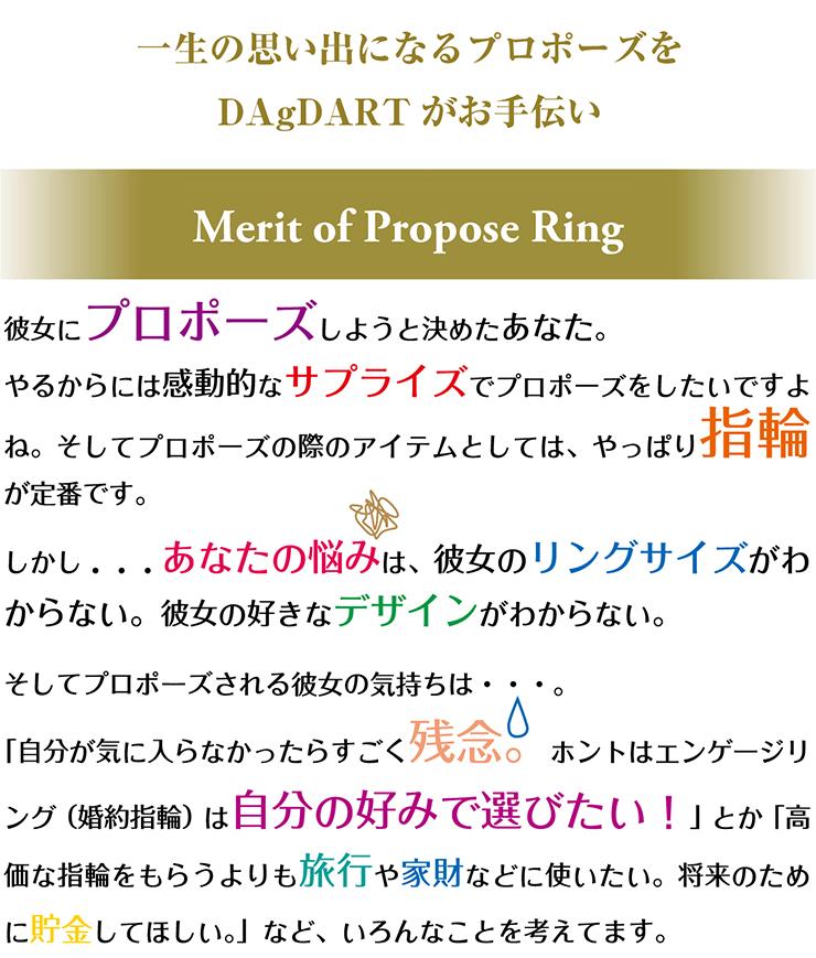 Merit of Propose Ring