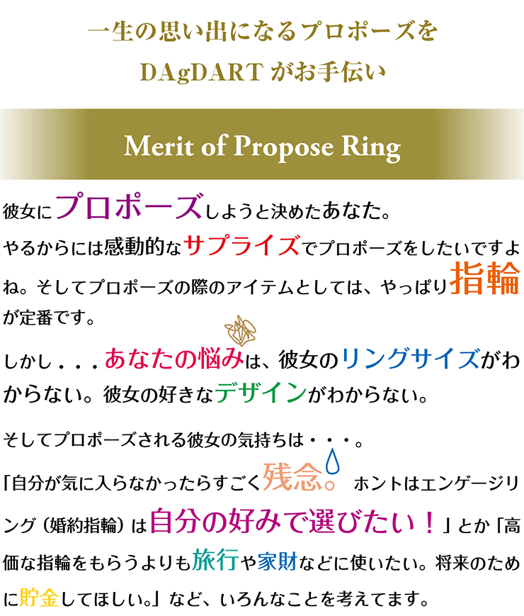 Merit of Propose Ring